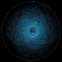 Picturing Doomsday: All the Asteroids that Could Destroy Life on Earth