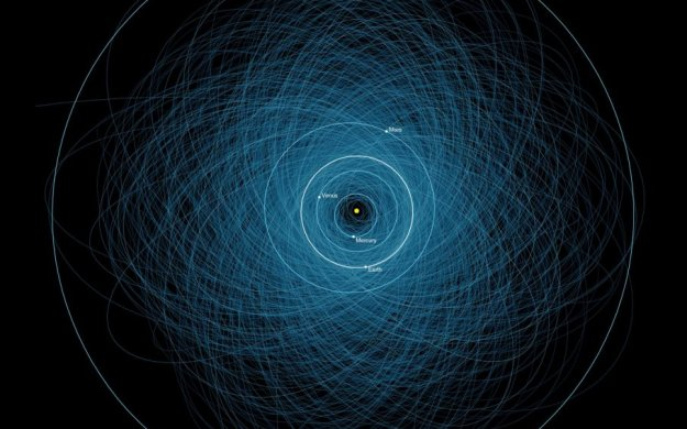 Picturing Doomsday: All the Asteroids that Could Destroy ...