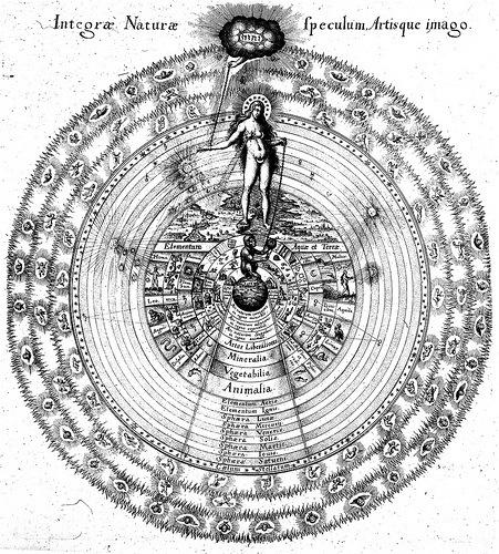 Robert Fludd, Urtriusque cosmi maioris scilicet et minoris metaphysica, physica atque technica historia, in duo volumnia secundum cosmi differntiam diuisa, from Vol. 1 of The Great Chain of Being- 1624