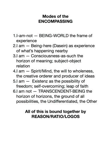 MODES OF THE ENCOMPASSING 2